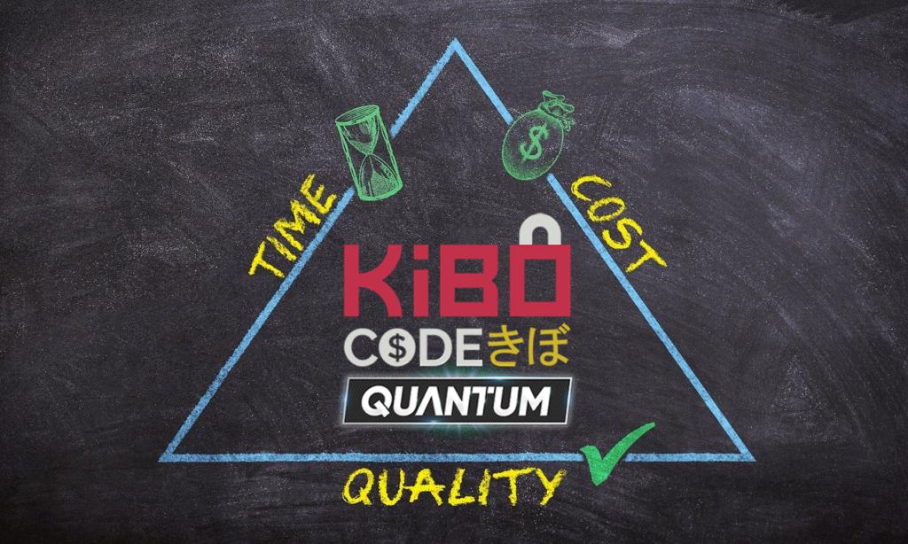 The KIBO CODE Quantum Cost Quality